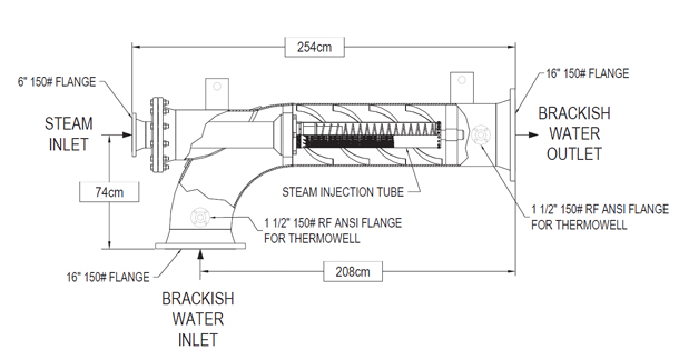 Fabricated Heater for Brackish Water
